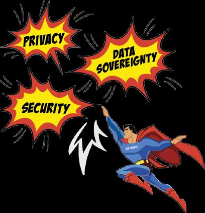 Zimbra_dataSovereignty